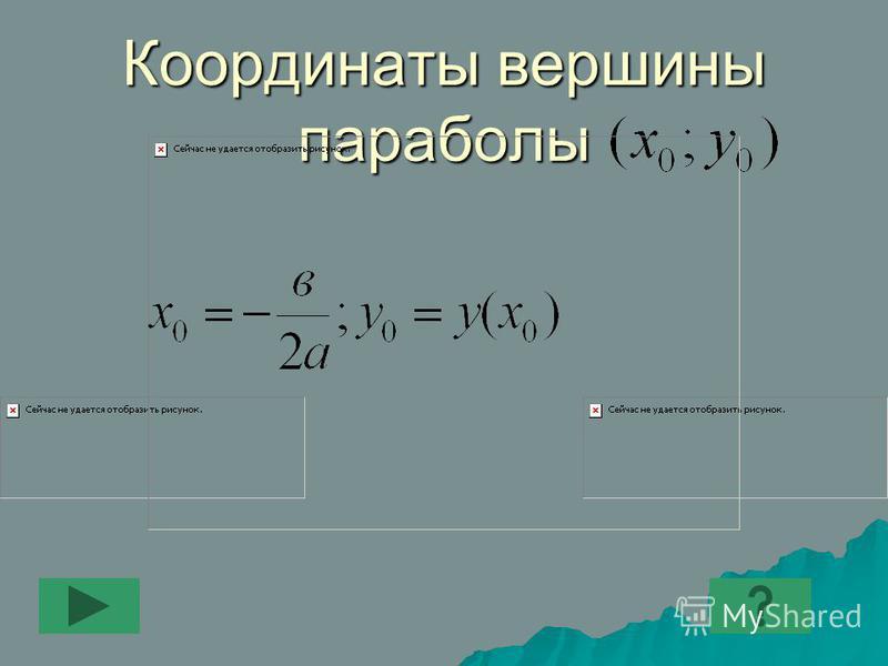 Координаты вершины параболы