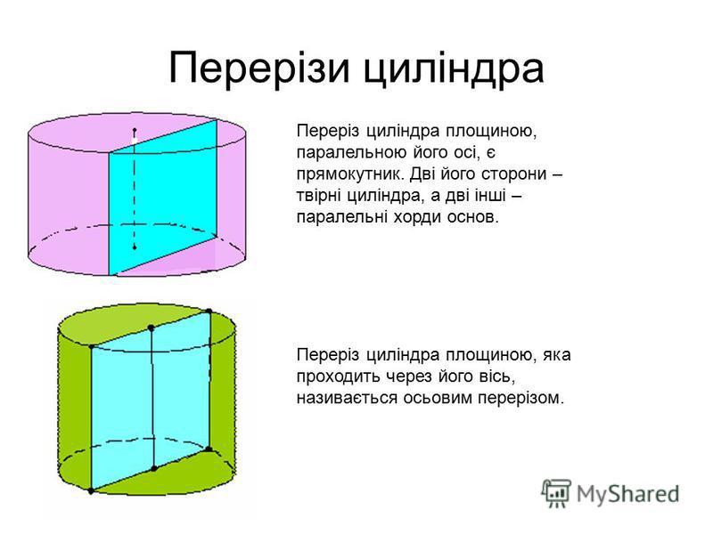 Перерізи циліндра Переріз циліндра площиною, паралельною його осі, є прямокутник. Дві його сторони – твірні циліндра, а дві інші – паралельні хорди основ. Переріз циліндра площиною, яка проходить через його вісь, називається осьовим перерізом.