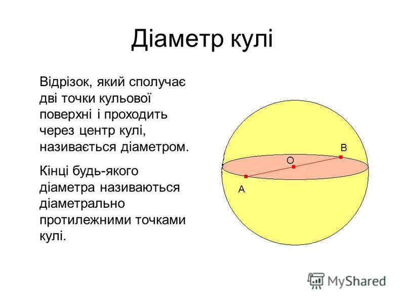 Діаметр кулі Відрізок, який сполучає дві точки кульової поверхні і проходить через центр кулі, називається діаметром. Кінці будь-якого діаметра називаються діаметрально протилежними точками кулі. А В О