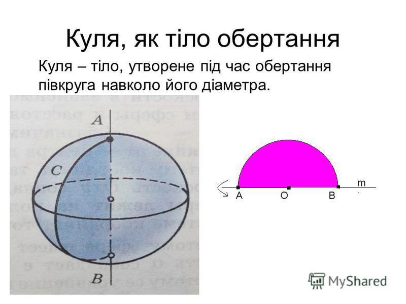 Куля, як тіло обертання Куля – тіло, утворене під час обертання півкруга навколо його діаметра. m ABO