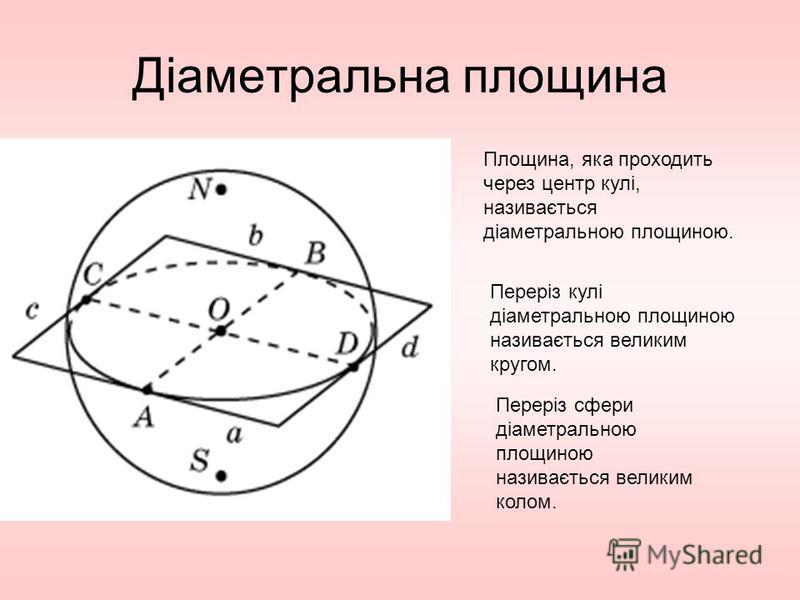 Діаметральна площина Площина, яка проходить через центр кулі, називається діаметральною площиною. Переріз кулі діаметральною площиною називається великим кругом. Переріз сфери діаметральною площиною називається великим колом.