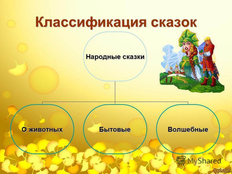 Классификация сказок Народные сказки О животных Бытовые Волшебные