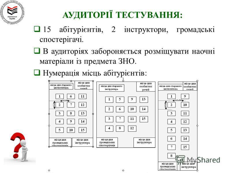 АУДИТОРІЇ ТЕСТУВАННЯ: 15 абітурієнтів, 2 інструктори, громадські спостерігачі. В аудиторіях забороняється розміщувати наочні матеріали із предмета ЗНО. Нумерація місць абітурієнтів: