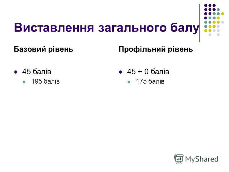 Виставлення загального балу Базовий рівень 45 балів 195 балів Профільний рівень 45 + 0 балів 175 балів