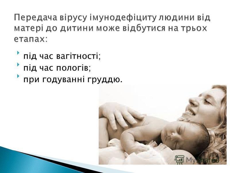 під час вагітності; під час пологів; при годуванні груддю.