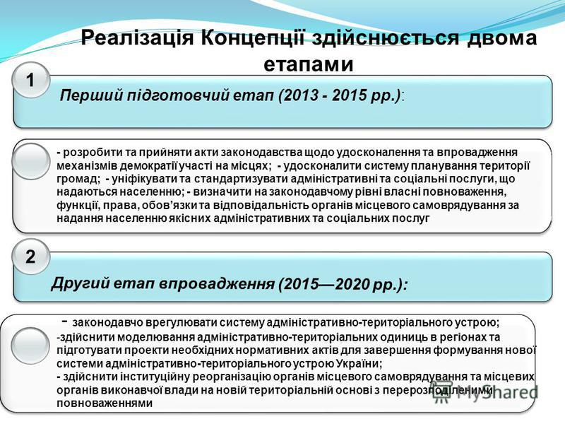 1 Перший підготовчий етап (2013 - 2015 рр.): 2 Реалізація Концепції здійснюється двома етапами - законодавчо врегулювати систему адміністративно-територіального устрою; -здійснити моделювання адміністративно-територіальних одиниць в регіонах та підго