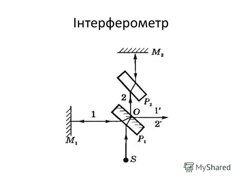 Інтерферометр