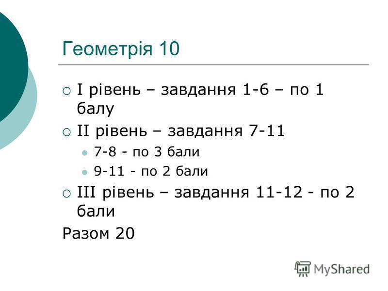 Геометрія 10 І рівень – завдання 1-6 – по 1 балу ІІ рівень – завдання 7-11 7-8 - по 3 бали 9-11 - по 2 бали ІІІ рівень – завдання 11-12 - по 2 бали Разом 20