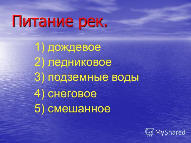 Питание рек. 3) подземные воды 4) снеговое 5) смешанное 1) дождевое 2) ледниковое
