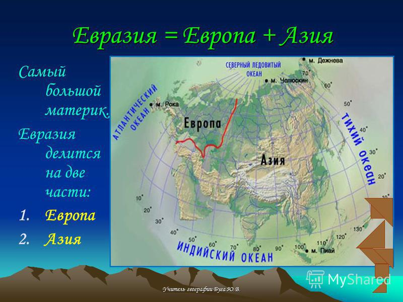 Учитель географии Буга Ю.В.5 Евразия = Европа + Азия Самый большой материк. Евразия делится на две части: 1. Европа 2.Азия