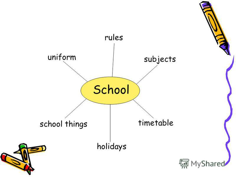 School uniform rules subjects timetable holidays school things