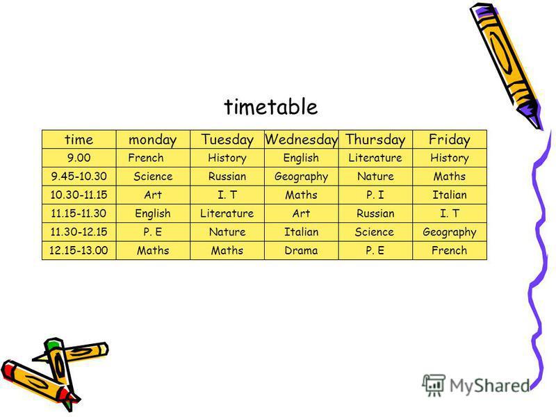 timetable timemondayWednesdayTuesdayFridayThursday 9.00 FrenchEnglishHistoryLiterature 9.45-10.30 History ScienceGeographyRussianMathsNature 10.30-11.15 11.30-12.15 11.15-11.30 12.15-13.00 ArtItalianI. TMathsP. I I. TEnglishLiteratureArtRussian Itali