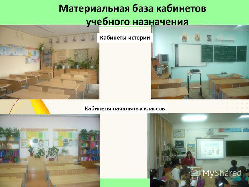 Кабинеты истории Кабинеты начальных классов Материальная база кабинетов учебного назначения
