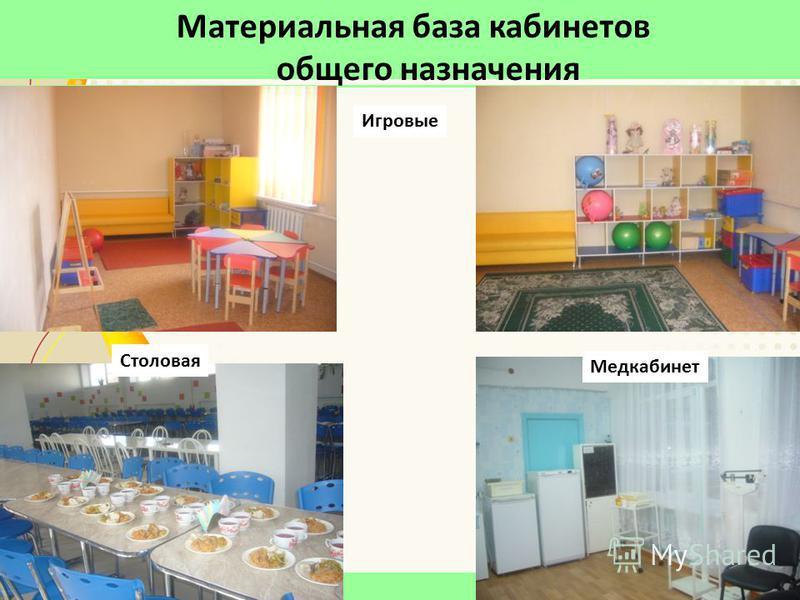 Игровые Медкабинет Материальная база кабинетов общего назначения Столовая