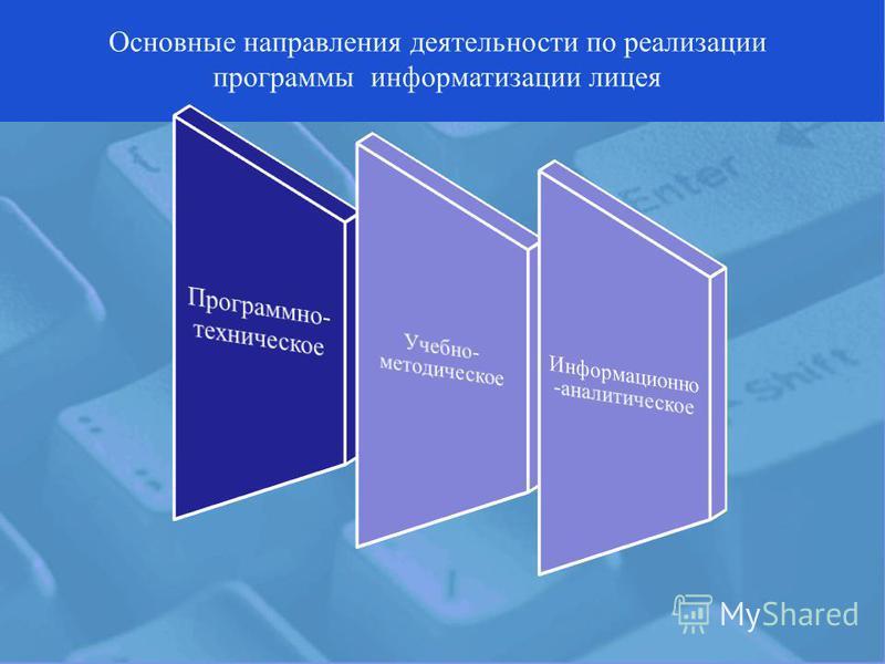 Основные направления деятельности по реализации программы информатизации лицея