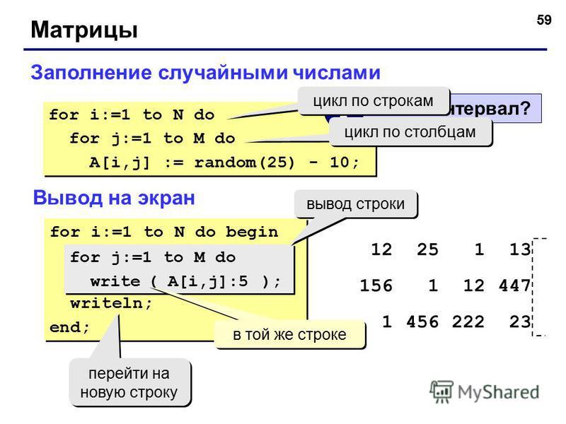 59 Матрицы Заполнение случайными числами for i:=1 to N do for j:=1 to M do A[i,j] := random(25) - 10; for i:=1 to N do for j:=1 to M do A[i,j] := random(25) - 10; Какой интервал? ? цикл по строкам цикл по столбцам Вывод на экран for i:=1 to N do begi