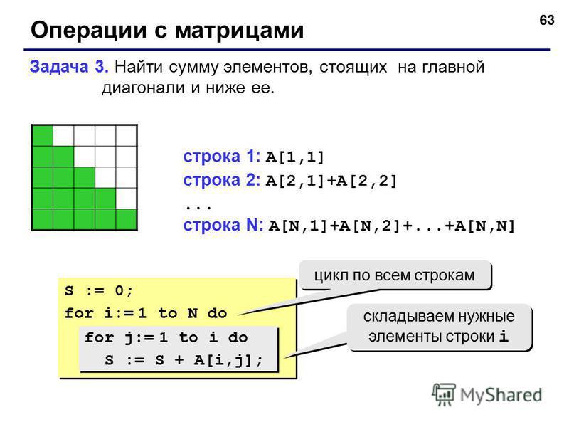 63 Операции с матрицами Задача 3. Найти сумму элементов, стоящих на главной диагонали и ниже ее. строка 1: A[1,1] строка 2: A[2,1]+A[2,2]... строка N: A[N,1]+A[N,2]+...+A[N,N] S := 0; for i:= 1 to N do S := 0; for i:= 1 to N do цикл по всем строкам f
