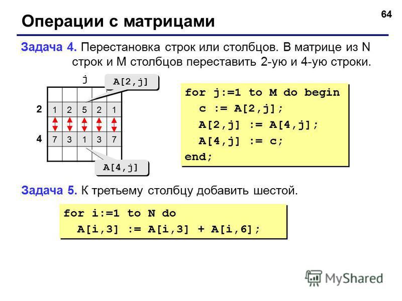 64 Операции с матрицами Задача 4. Перестановка строк или столбцов. В матрице из N строк и M столбцов переставить 2-ую и 4-ую строки. 12521 73137 2 4 j A[2,j] A[4,j] for j:=1 to M do begin c := A[2,j]; A[2,j] := A[4,j]; A[4,j] := c; end; for j:=1 to M
