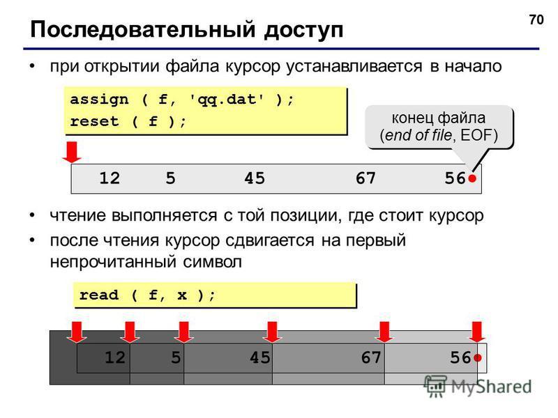 70 Последовательный доступ при открытии файла курсор устанавливается в начало чтение выполняется с той позиции, где стоит курсор после чтения курсор сдвигается на первый непрочитанный символ 12 5 45 67 56 конец файла (end of file, EOF) конец файла (e