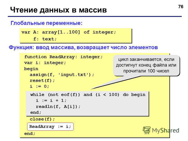 76 Чтение данных в массив var A: array[1..100] of integer; f: text; var A: array[1..100] of integer; f: text; function ReadArray: integer; var i: integer; begin assign(f, 'input.txt'); reset(f); i := 0; close(f); ReadArray := i; end; function ReadArr