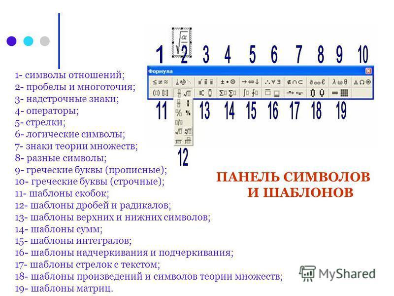 1- символы отношений; 2- пробелы и многоточия; 3- надстрочные знаки; 4- операторы; 5- стрелки; 6- логические символы; 7- знаки теории множеств; 8- разные символы; 9- греческие буквы (прописные); 10- греческие буквы (строчные); 11- шаблоны скобок; 12-