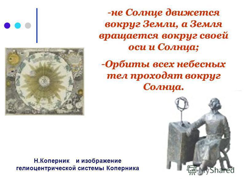 Н.Коперник и изображение гелиоцентрической системы Коперника -не Солнце движется вокруг Земли, а Земля вращается вокруг своей оси и Солнца; -Орбиты всех небесных тел проходят вокруг Солнца. -не Солнце движется вокруг Земли, а Земля вращается вокруг с