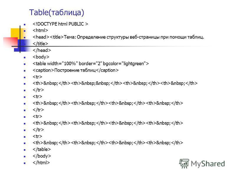 Указание XML-документов в ориентире на будущее <!DOCTYPE html PUBLIC -W3C//DTD XHTML 1.0 Strict//EN http://www.w3.org/TR/xhtml1/DTD/ xhtml1-strict.dtdxhtml1-strict.dtd> http://www.w3.org/1999/xhtml1 … …