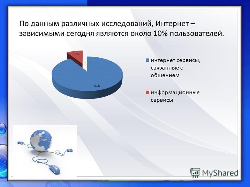 По данным различных исследований, Интернет – зависимыми сегодня являются около 10% пользователей.