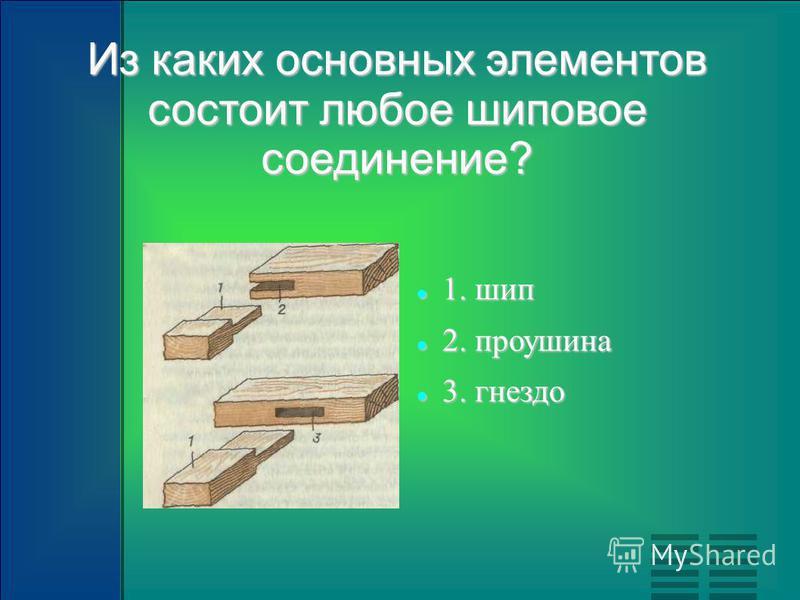 1. шип 1. шип 2. проушина 2. проушина 3. гнездо 3. гнездо Из каких основных элементов состоит любое шиповое соединение?