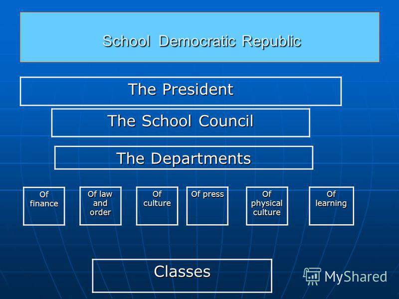 School Democratic Republic School Democratic Republic The President The School Council Of finance Classes Of press The Departments Of culture Of physical culture Of learning Of law and order