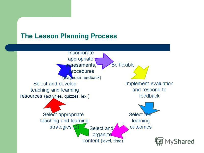 The Lesson Planning Process Be flexible Implement evaluation and respond to feedback Select the learning outcomes Select and organize content (level, time) Select appropriate teaching and learning strategies (2) Select and develop teaching and learni
