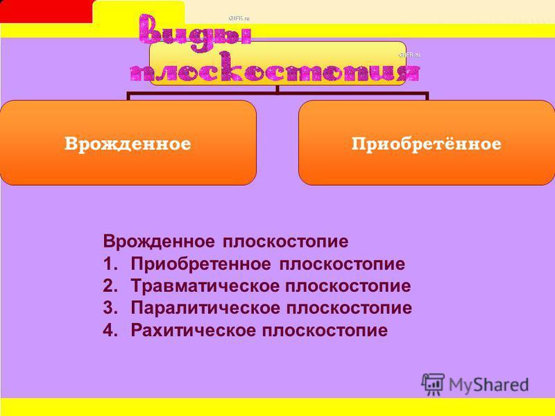 Врожденное Приобретённое Врожденное плоскостопие 1. Приобретенное плоскостопие 2. Травматическое плоскостопие 3. Паралитическое плоскостопие 4. Рахитическое плоскостопие