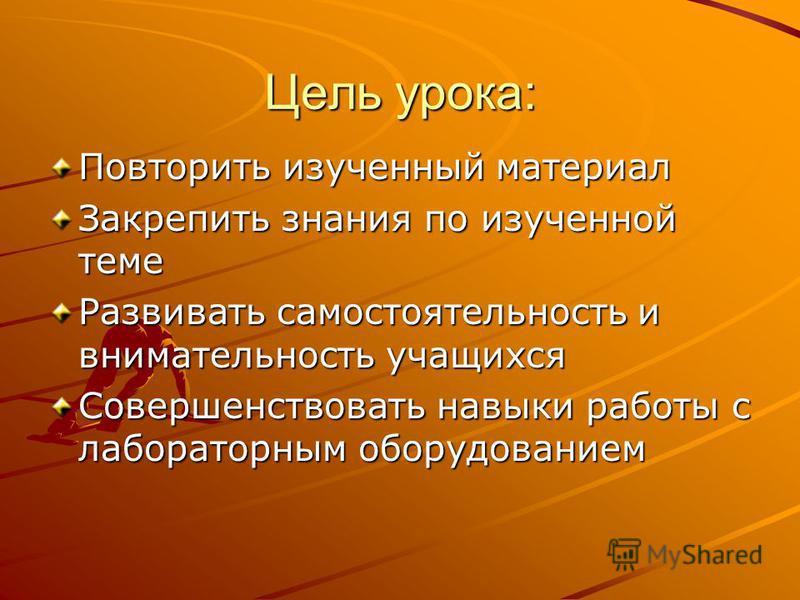 Урок –повторение по теме: «Силы в природе» 7 класс Учитель физики Краснопартизанской средней общеобразовательной школы Пилипенко С.Э.