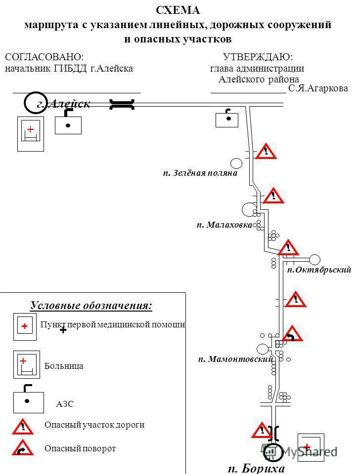 Алейск + СХЕМА маршрута с