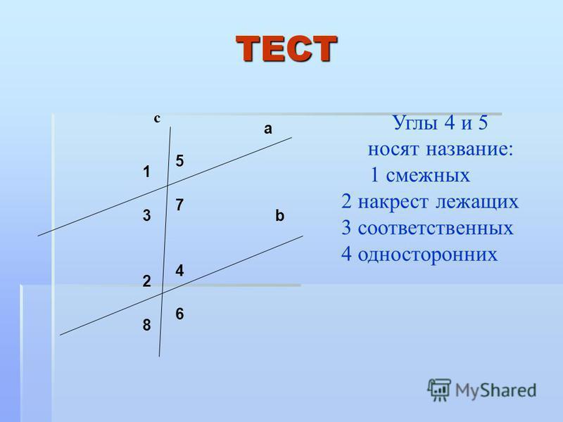 Углы 4 и 5 носят название: 1 1 смежных 2 2 накрест лежащих 3 3 соответственных 4 4 односторонних 5 3 7 1 2 4 8 6 с a b ТЕСТ