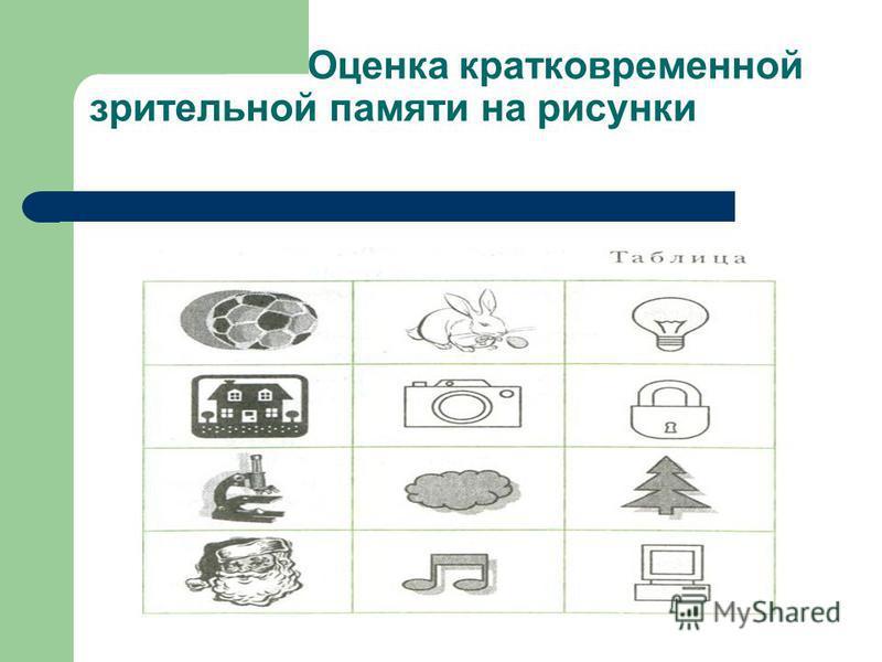 Оценка кратковременной зрительной памяти на рисунки