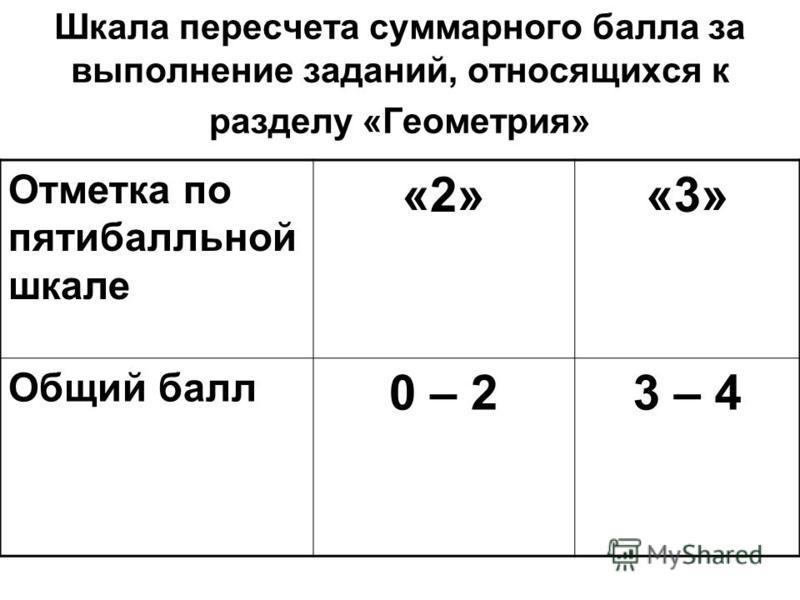 Шкала пересчета суммарного балла за выполнение заданий, относящихся к разделу «Геометрия» Отметка по пятибалльной шкале «2»«3» Общий балл 0 – 23 – 4