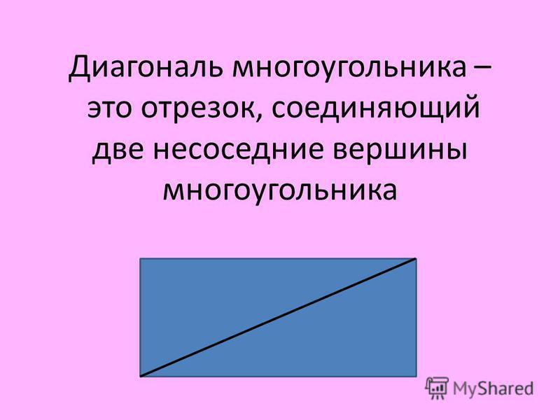 Диагональ многоугольника – это отрезок, соединяющий две не соседние вершины многоугольника