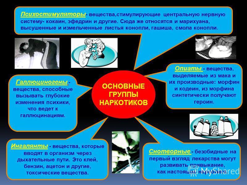 Снотворные - безобидные на первый взгляд лекарства могут развивать привыкание, как настоящие наркотики. Опиаты - вещества, выделяемые из мака и их производные: морфин и кодеин, из морфина синтетически получают героин. Психостимуляторы - вещества,стим