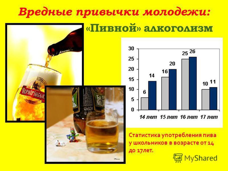 «Пивной» алкоголизм Вредные привычки молодежи: Статистика употребления пива у школьников в возрасте от 14 до 17 лет.