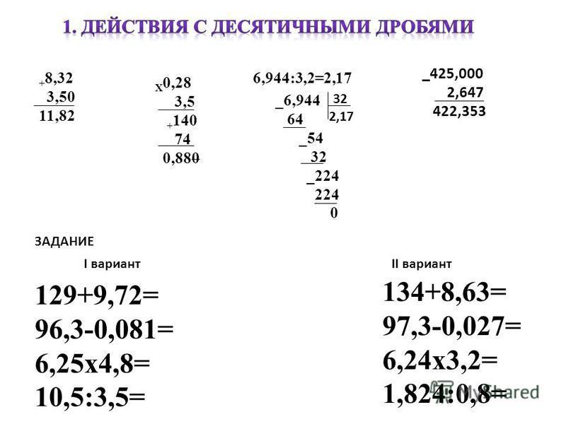 + 8,32 3,50 11,82 Х 0,28 3,5 + 140 74 0,880 6,944:3,2=2,17 _6,944 64 _54 32 _224 224 0 32 2,17 _425,000 2,647 422,353 ЗАДАНИЕ 129+9,72= 96,3-0,081= 6,25 х 4,8= 10,5:3,5= 134+8,63= 97,3-0,027= 6,24 х 3,2= 1,824:0,8= I вариантII вариант