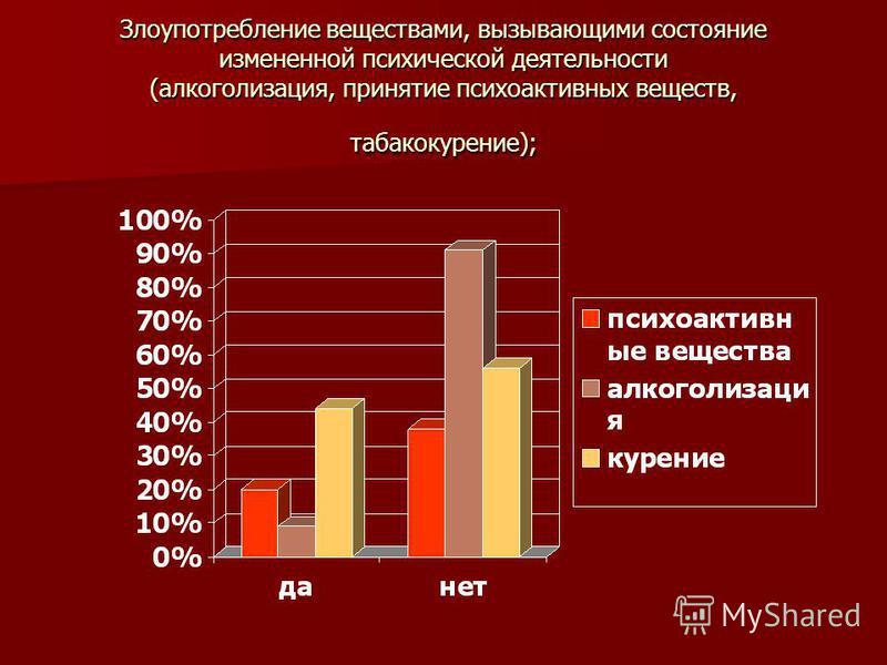 Злоупотребление веществами, вызывающими состояние измененной психической деятельности (алкоголизация, принятие психоактивных веществ, табакокурение);