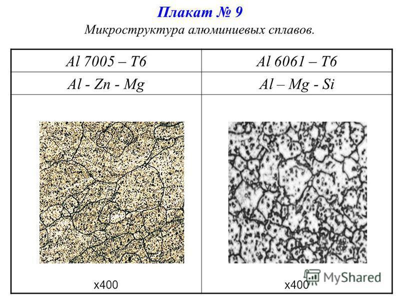 Плакат 9 Микроструктура алюминиевых сплавов. Al 7005 – T6Al 6061 – T6 Al - Zn - MgAl – Mg - Si x400