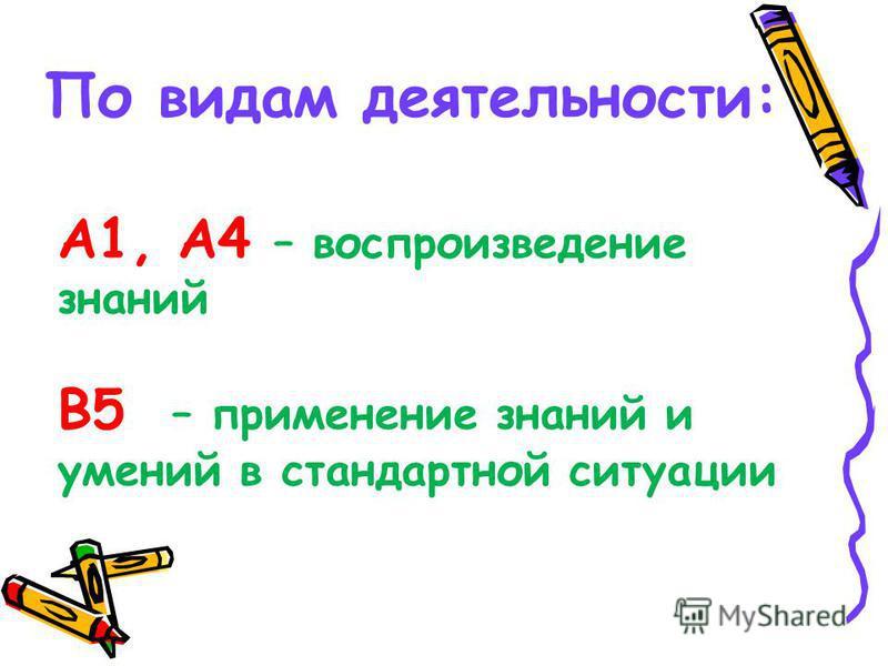 По видам деятельности: А1, А4 – воспроизведение знаний В5 – применение знаний и умений в стандартной ситуации