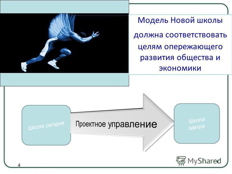4 Модель Новой школы должна соответствовать целям опережающего развития общества и экономики 4