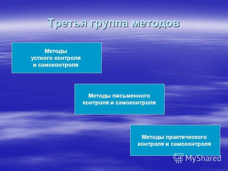 Третья группа методов Методы устного контроля и самоконтроля Методы письменного контроля и самоконтроля Методы практического контроля и самоконтроля