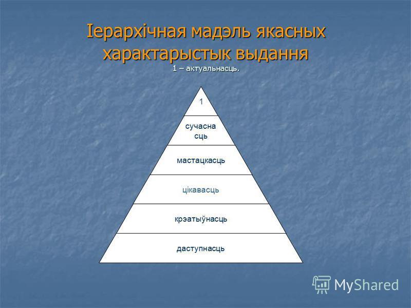 Іерархічная мадэль якасных характарыстык выдання 1 – актуальнасць. 1 сучаснасць мастацкасць цікавасць крэатыўнасць даступнасць