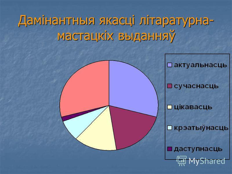 Дамінантныя якасці літаратурна- мастацкіх выданняў