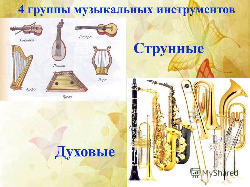 4 группы музыкальных инструментов Струнные Духовые