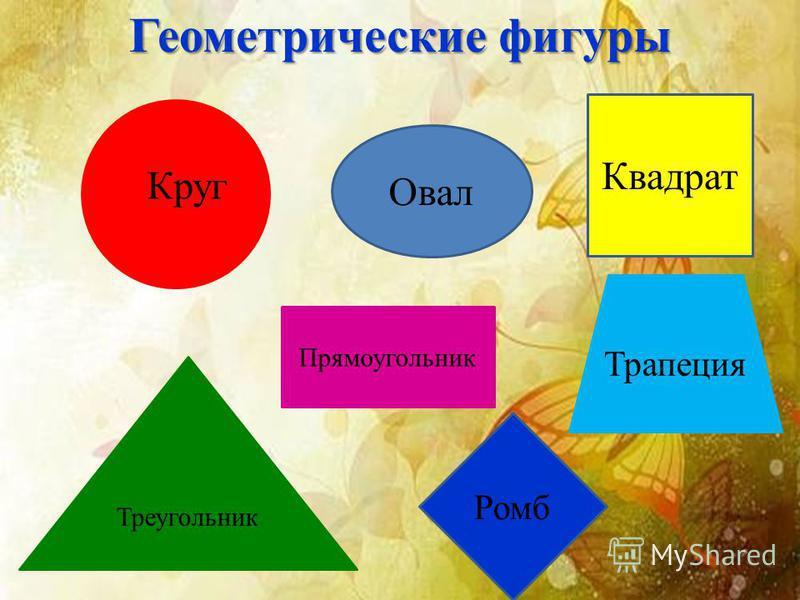 Геометрические фигуры Прямоугольник Овал Треугольник Ромб Трапеция Квадрат Круг